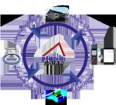 """3D DachTools """"mobil"""" für eine Erfassung direkt auf dem Bv. und Übergabe per Mail an Ihr Büro"""